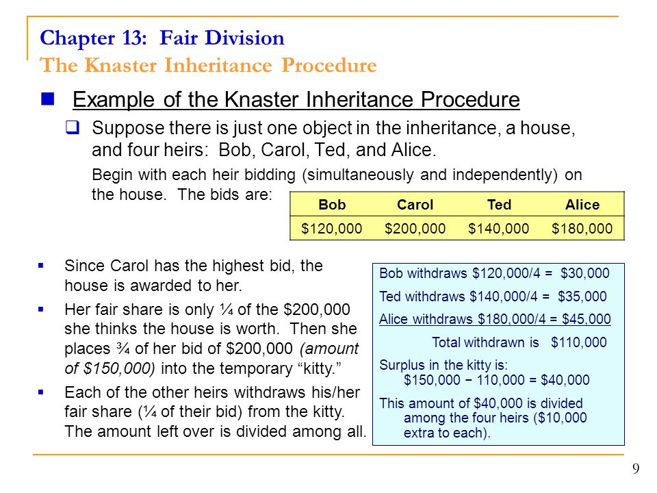 Chapter 13: Fair Division The Knaster Inheritance Procedure