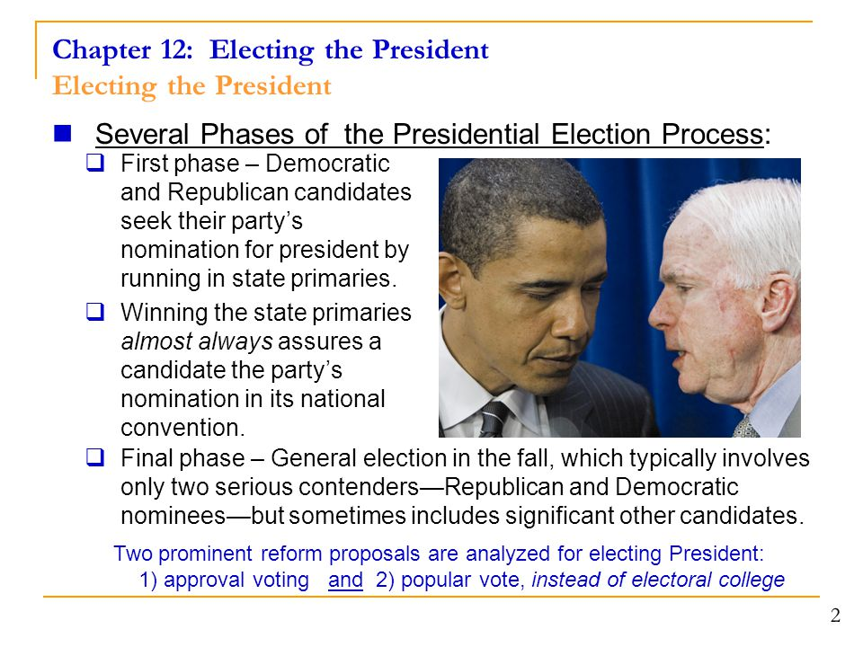 Chapter 12: Electing the President Electing the President