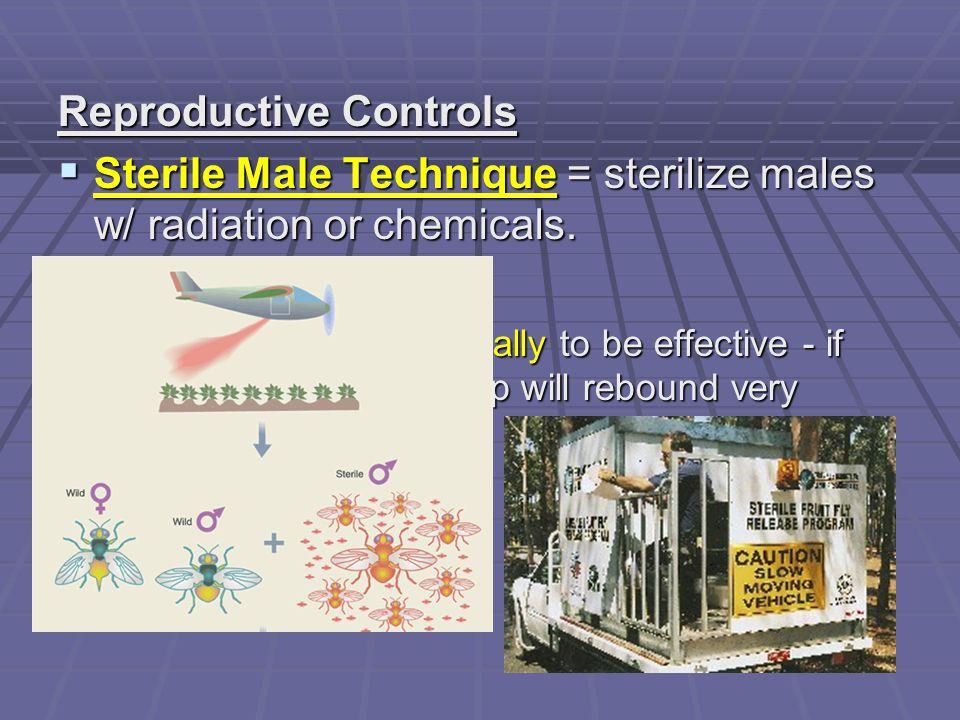 Reproductive Controls