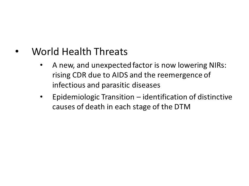World Health Threats
