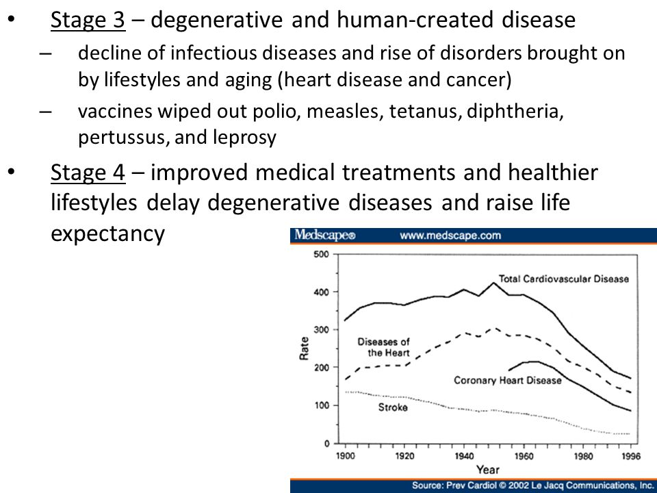 Stage 3 – degenerative and human-created disease