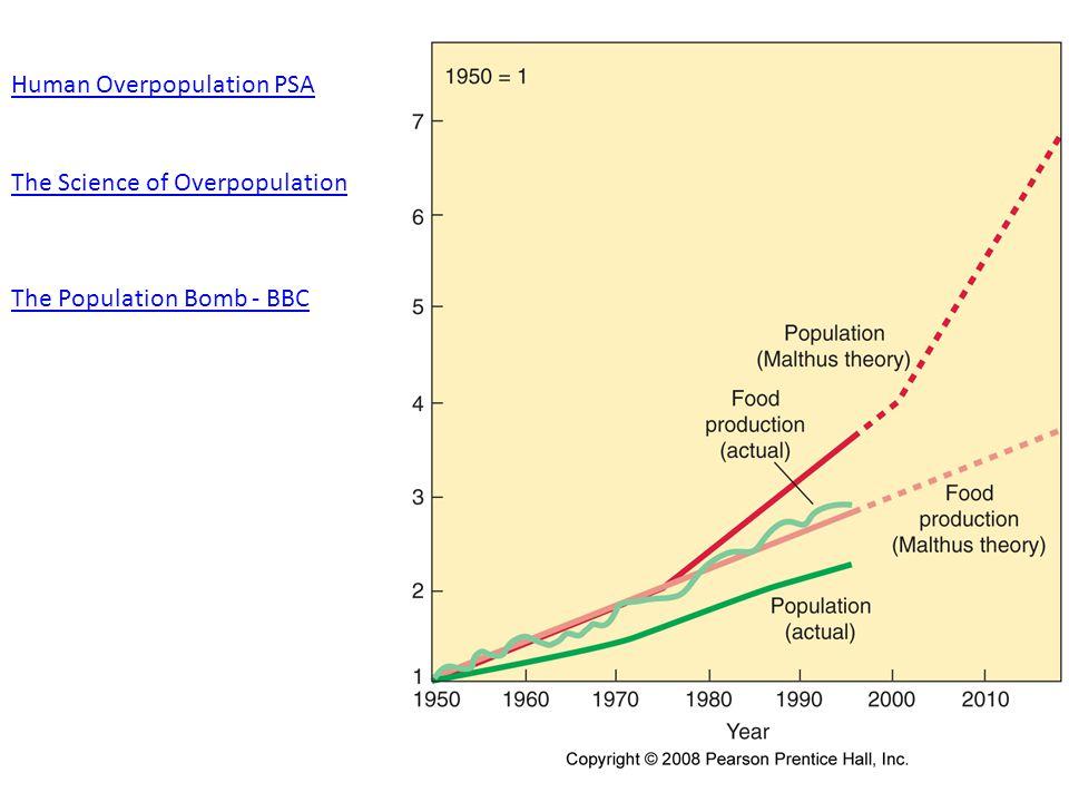 Human Overpopulation PSA