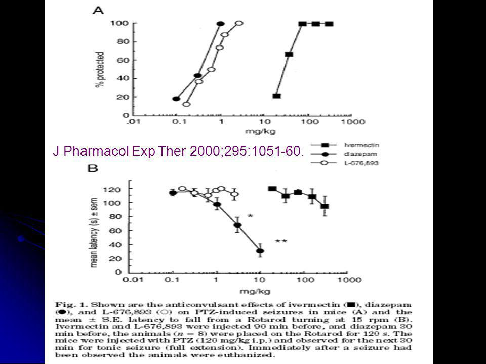 J Pharmacol Exp Ther 2000;295:1051-60.