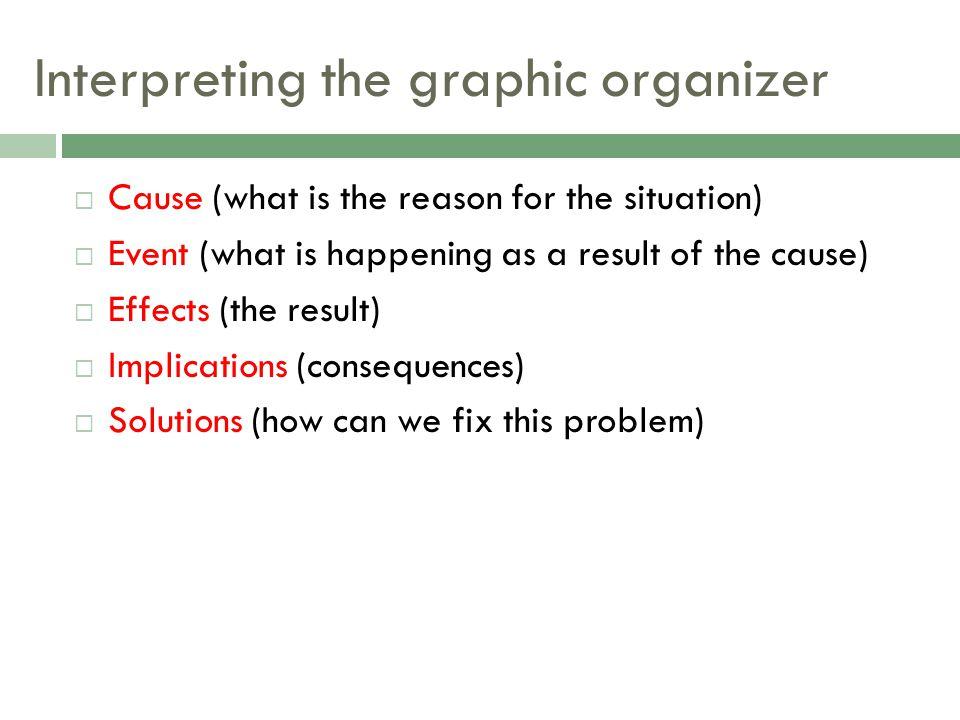 Interpreting the graphic organizer