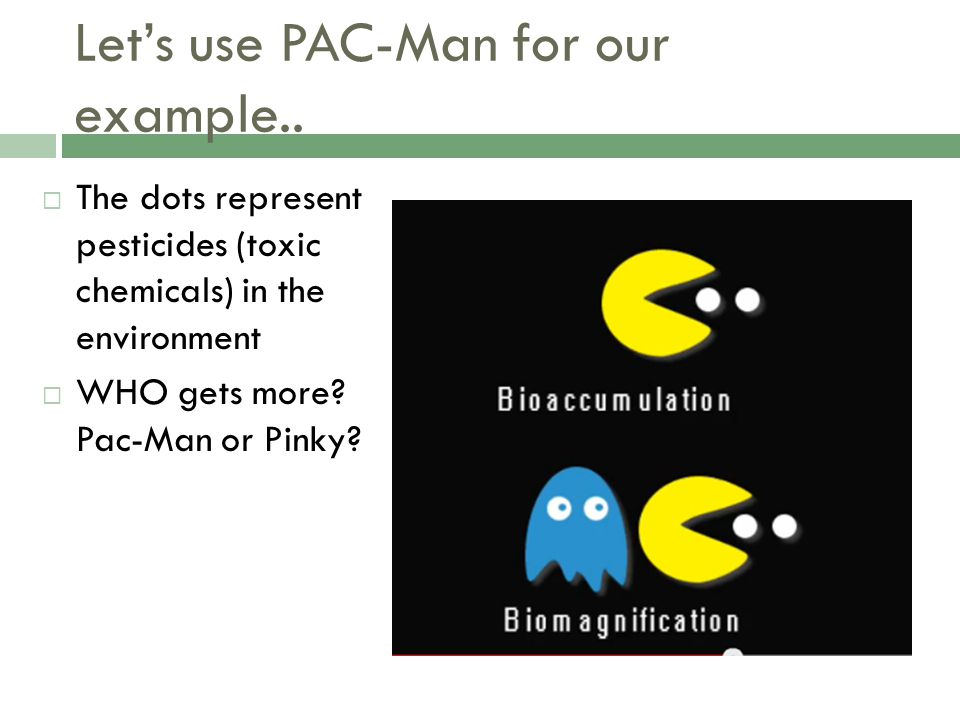 Let's use PAC-Man for our example..
