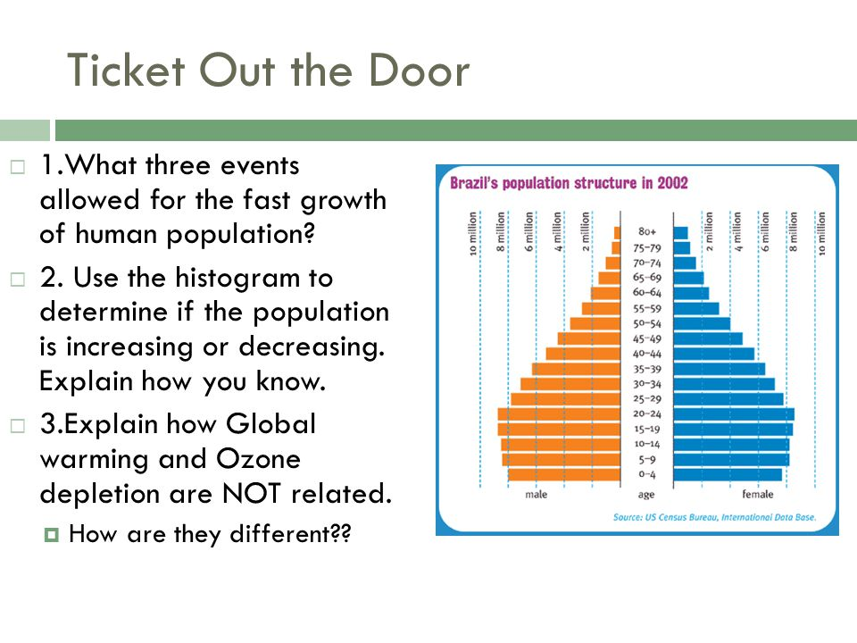 Ticket Out the Door 1.What three events allowed for the fast growth of human population