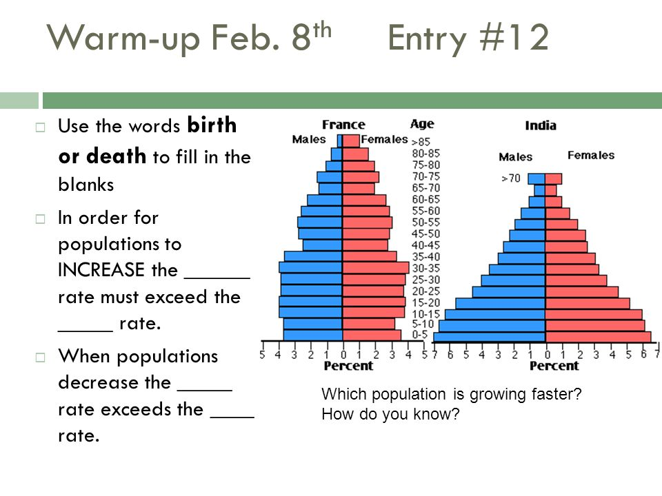 Warm-up Feb. 8th Entry #12 Use the words birth or death to fill in the blanks.