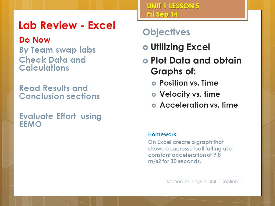 Lab Review - Excel Objectives Utilizing Excel