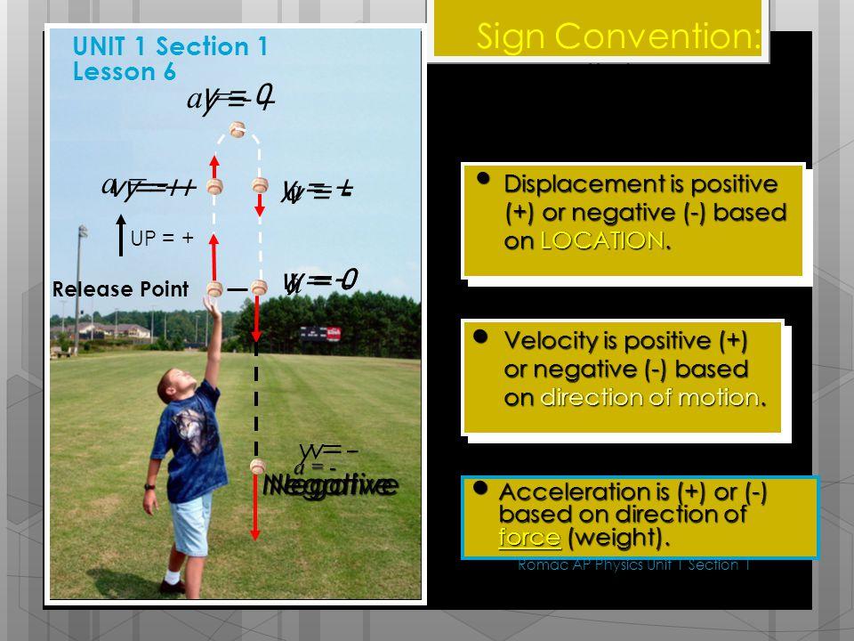 Sign Convention: A Ball Thrown Vertically Upward