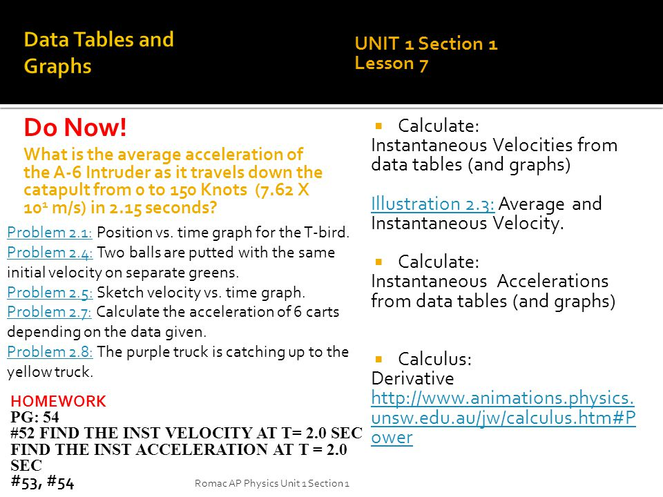 Do Now! Data Tables and Graphs Objectives UNIT 1 Section 1 Lesson 7