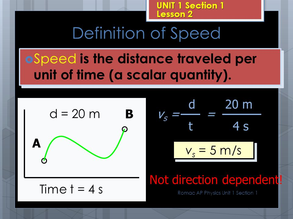 UNIT 1 Section 1 Lesson 2 Definition of Speed. Speed is the distance traveled per unit of time (a scalar quantity).