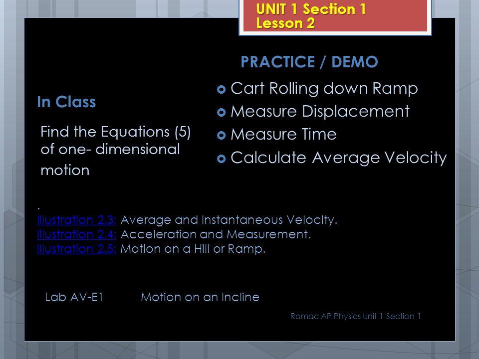 Calculate Average Velocity In Class