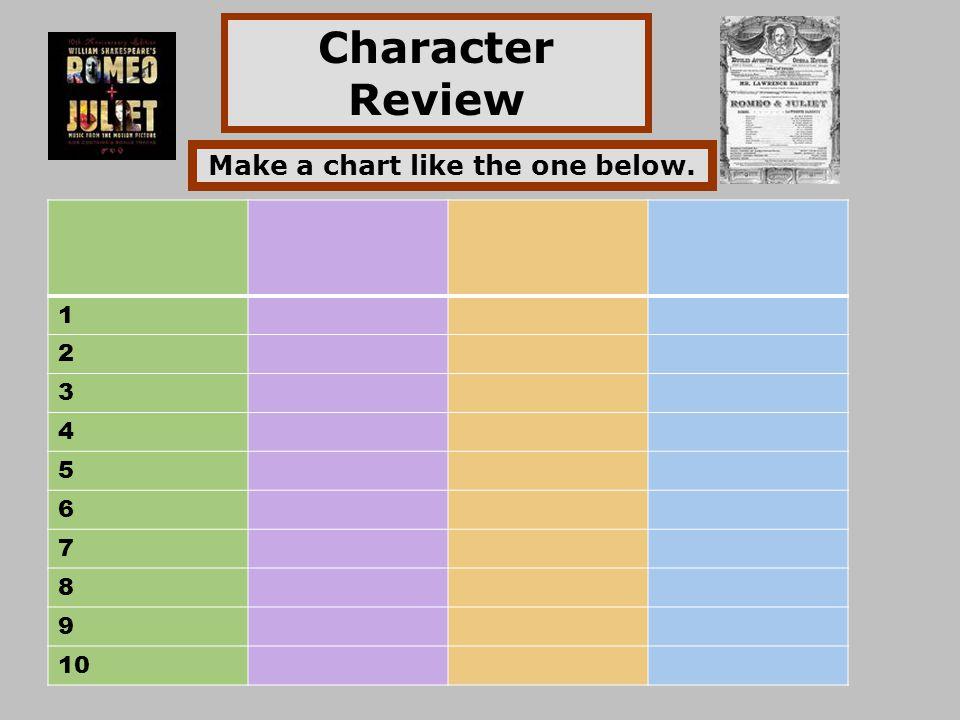 Make a chart like the one below.