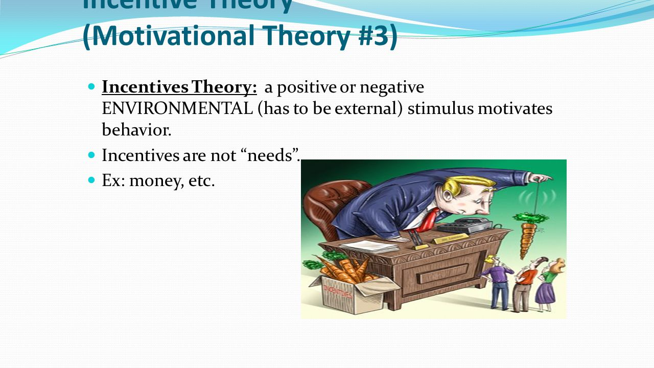 Incentive Theory (Motivational Theory #3)