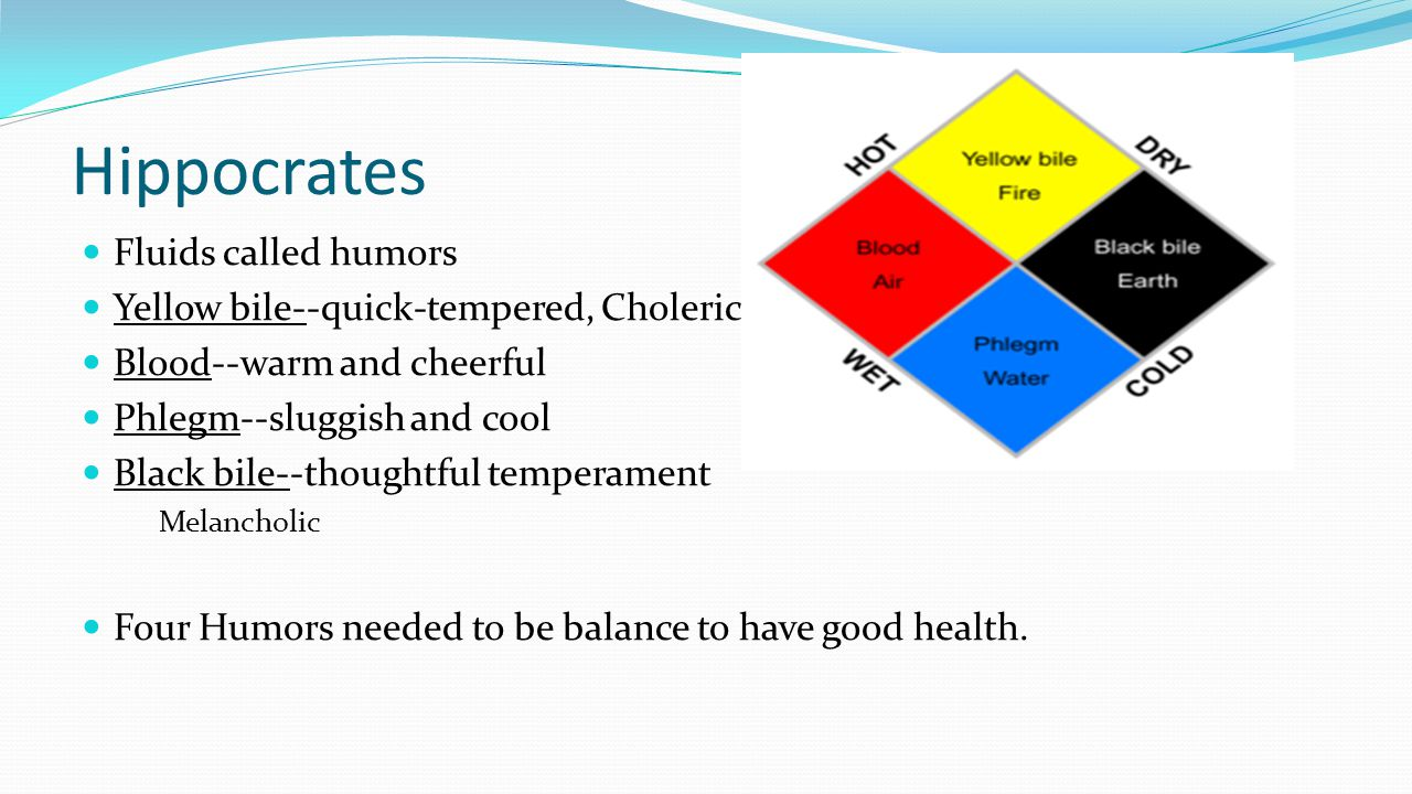 Hippocrates Fluids called humors Yellow bile--quick-tempered, Choleric