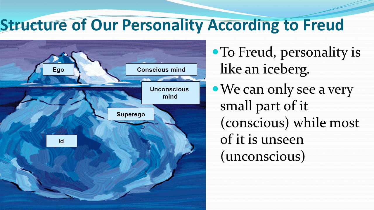 Structure of Our Personality According to Freud