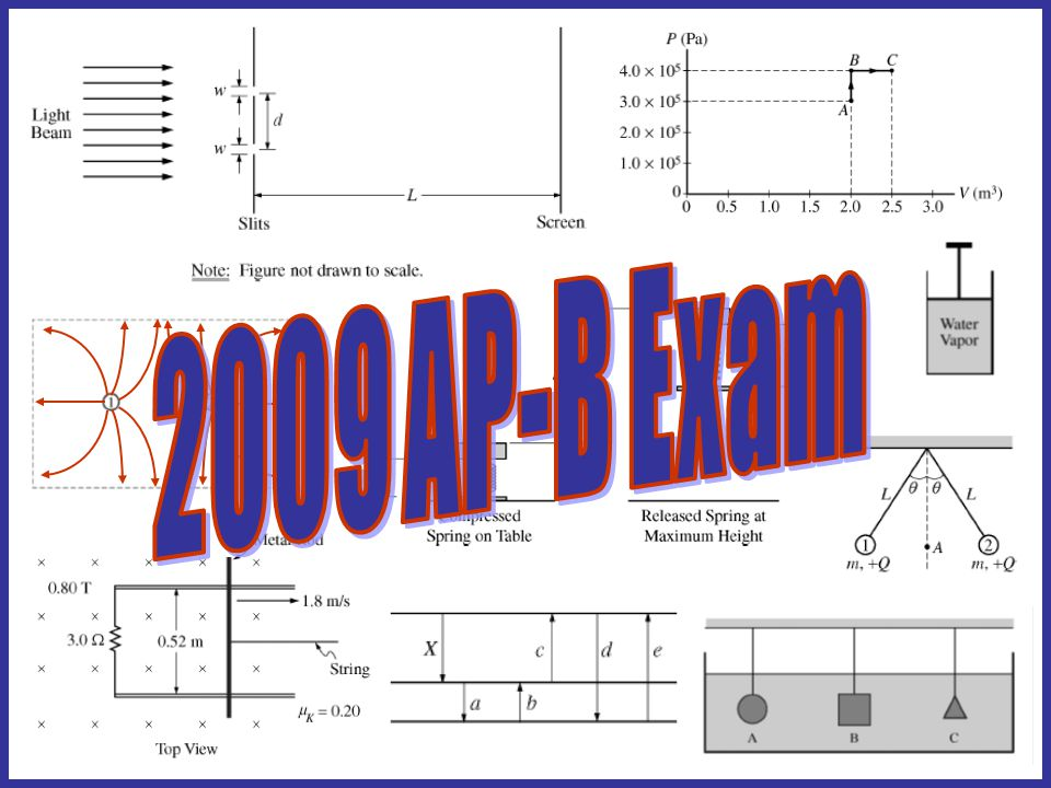 2009 AP-B Exam