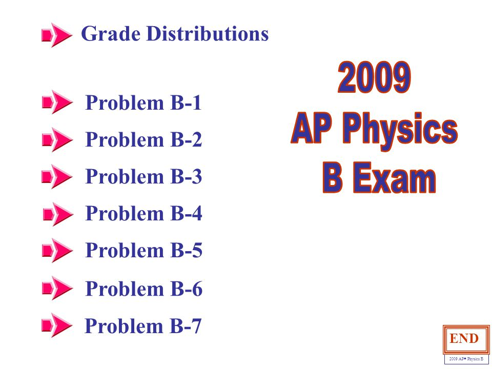 2009 AP Physics B Exam Grade Distributions Problem B-1 Problem B-2
