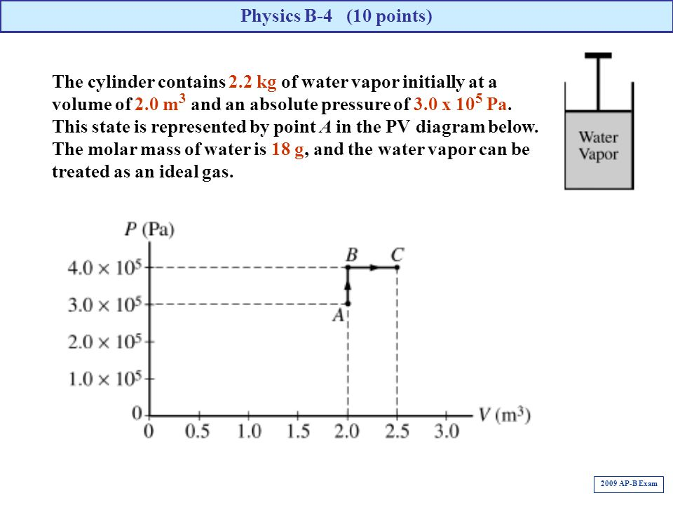 Physics B-4 (10 points)