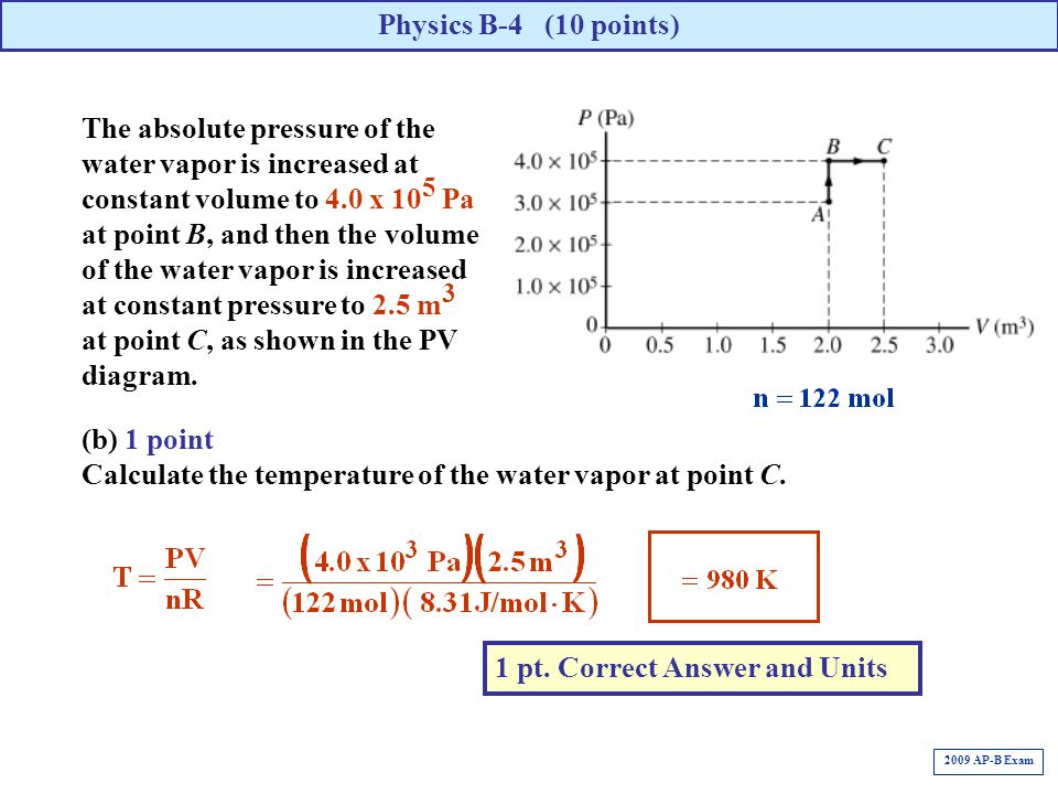 Calculate the temperature of the water vapor at point C.