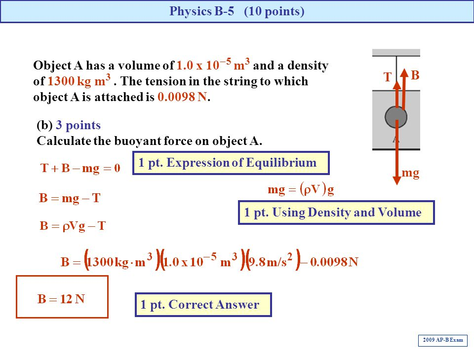 Calculate the buoyant force on object A.