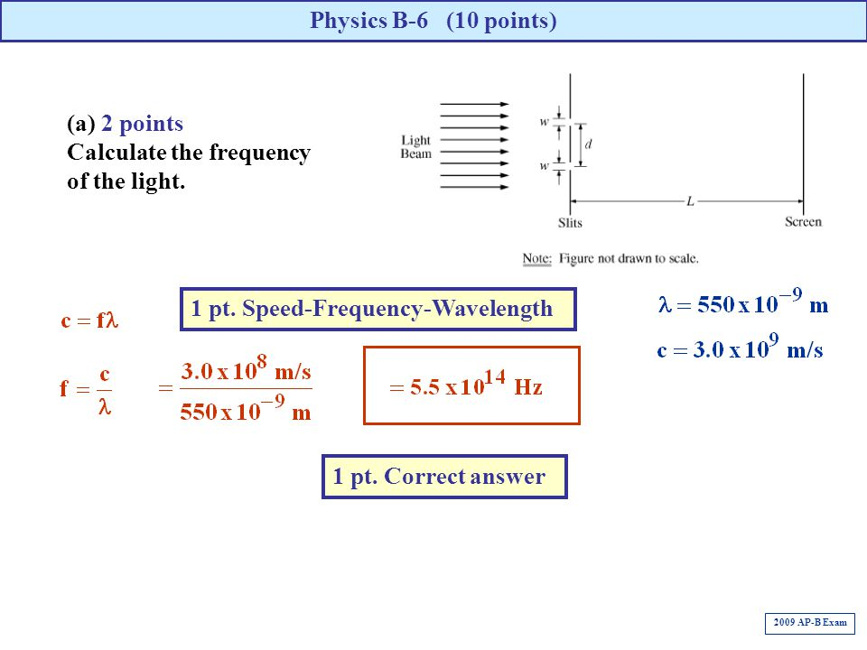 Calculate the frequency of the light.