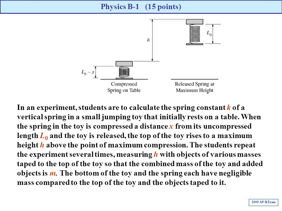 Physics B-1 (15 points)