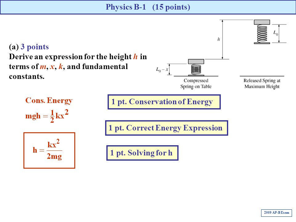 1 pt. Conservation of Energy