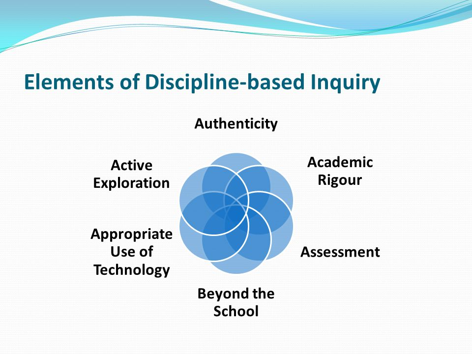Elements of Discipline-based Inquiry