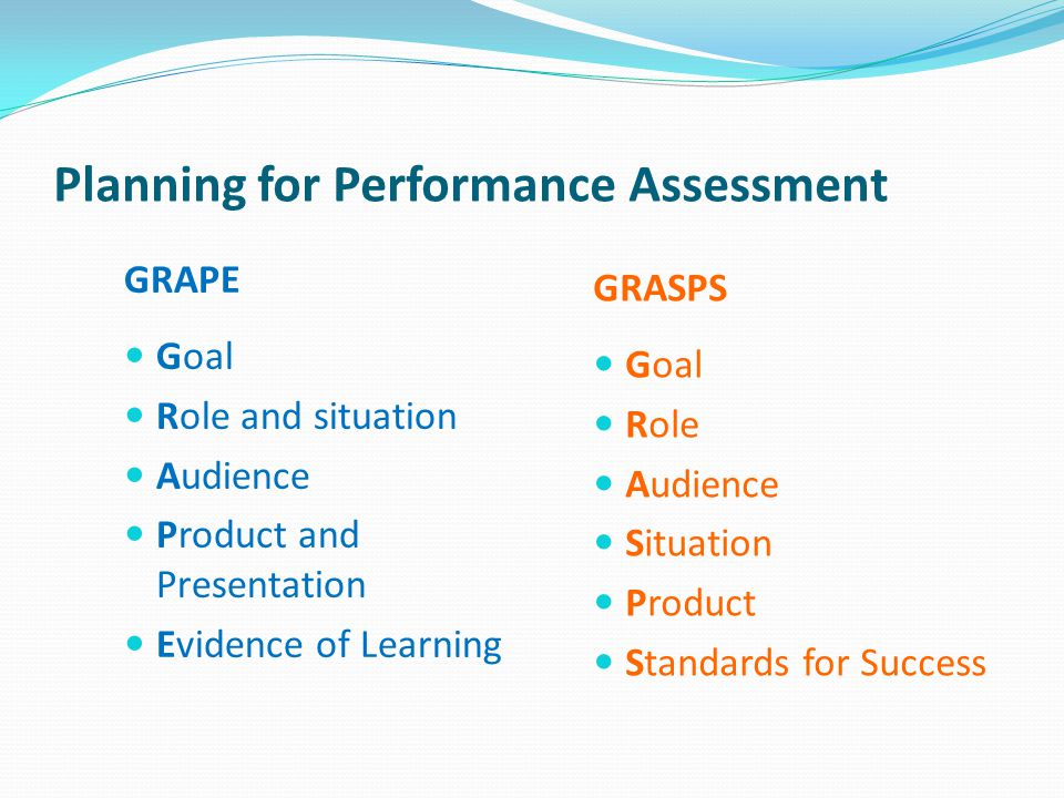 Planning for Performance Assessment