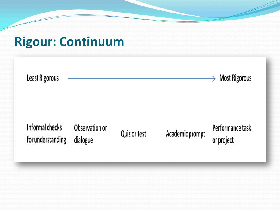 Rigour: Continuum