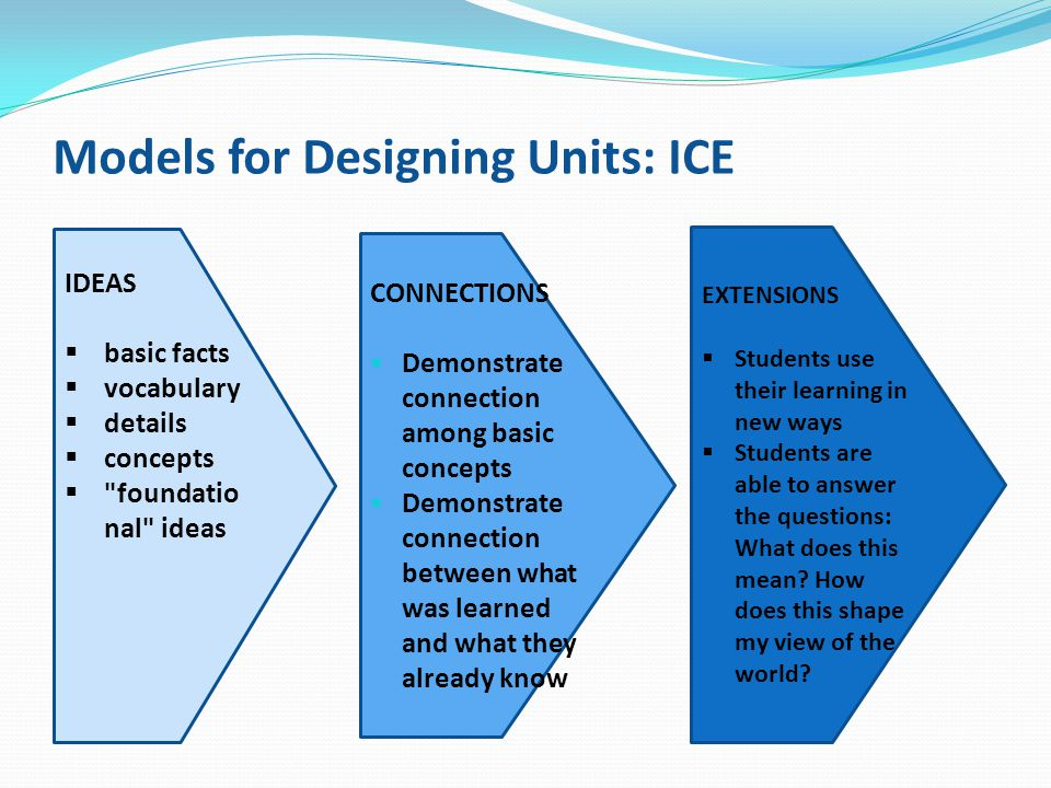 Models for Designing Units: ICE