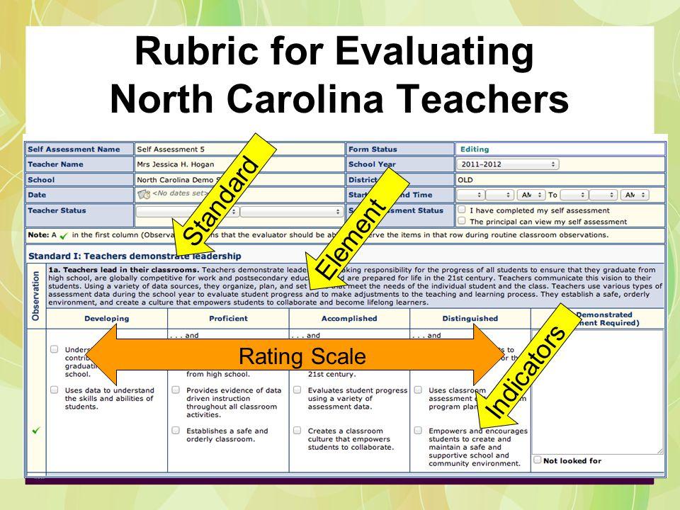 Rubric for Evaluating North Carolina Teachers