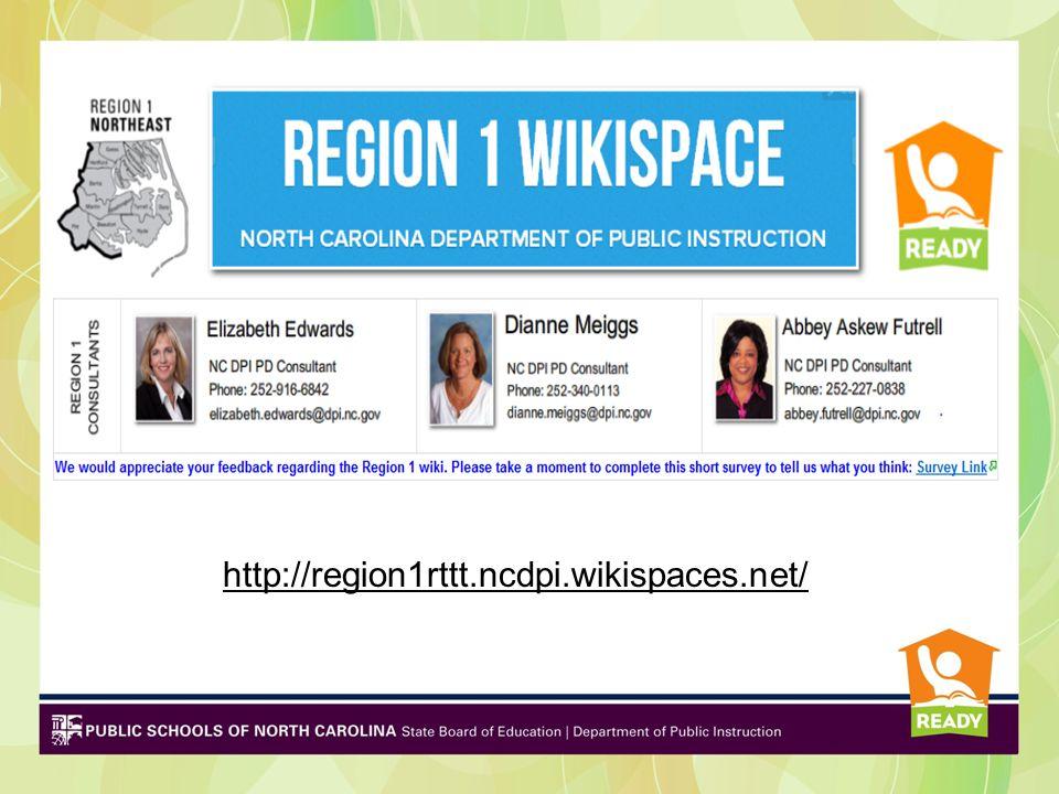 B. Wiki Organization: Visit wiki and acquaint participants with Wiki organization