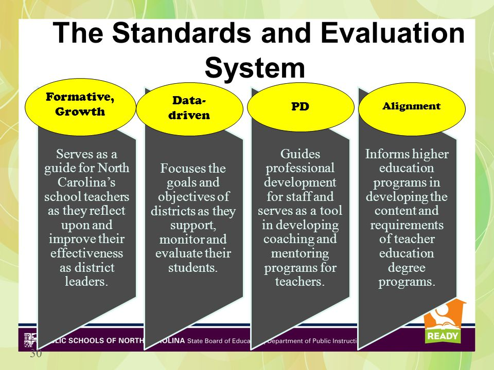 The Standards and Evaluation System