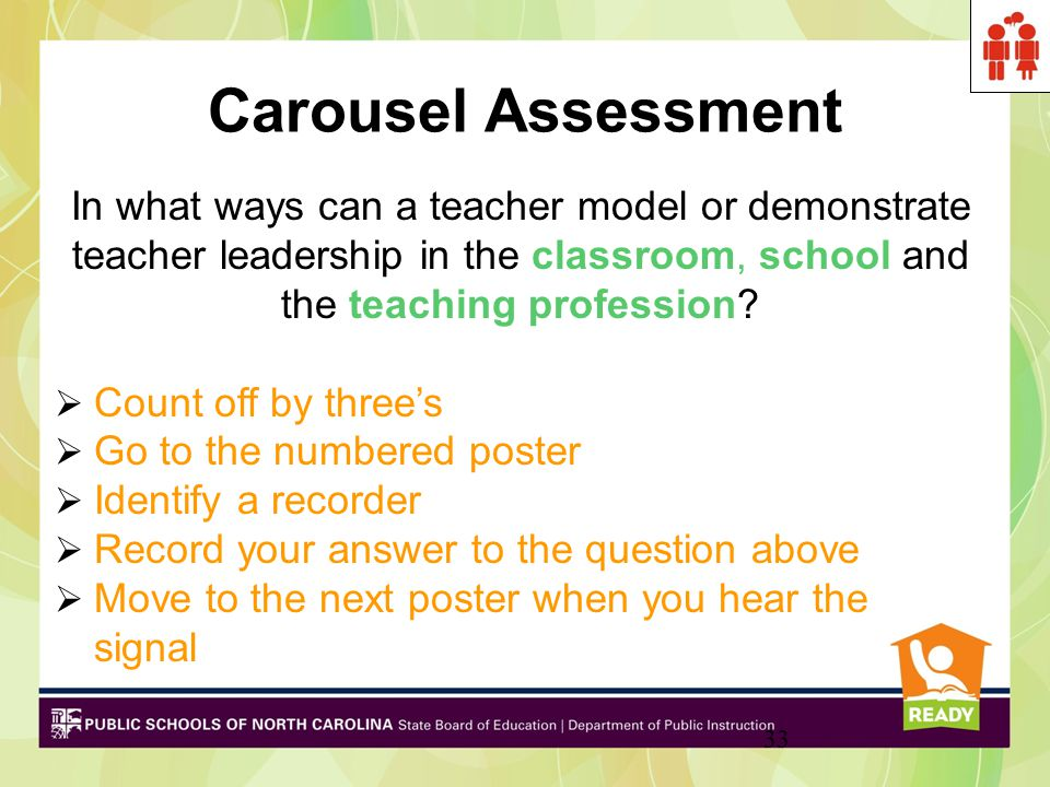 Carousel Assessment In what ways can a teacher model or demonstrate teacher leadership in the classroom, school and the teaching profession