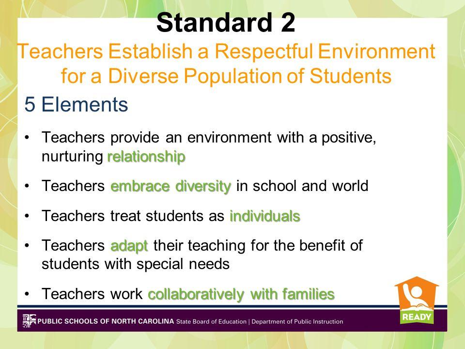 Standard 2 Teachers Establish a Respectful Environment for a Diverse Population of Students