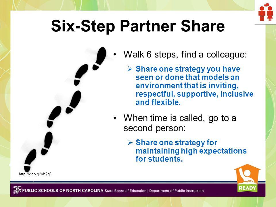 Six-Step Partner Share
