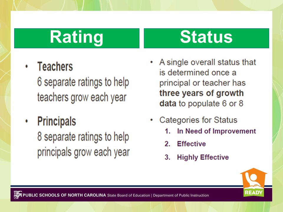Rating Status