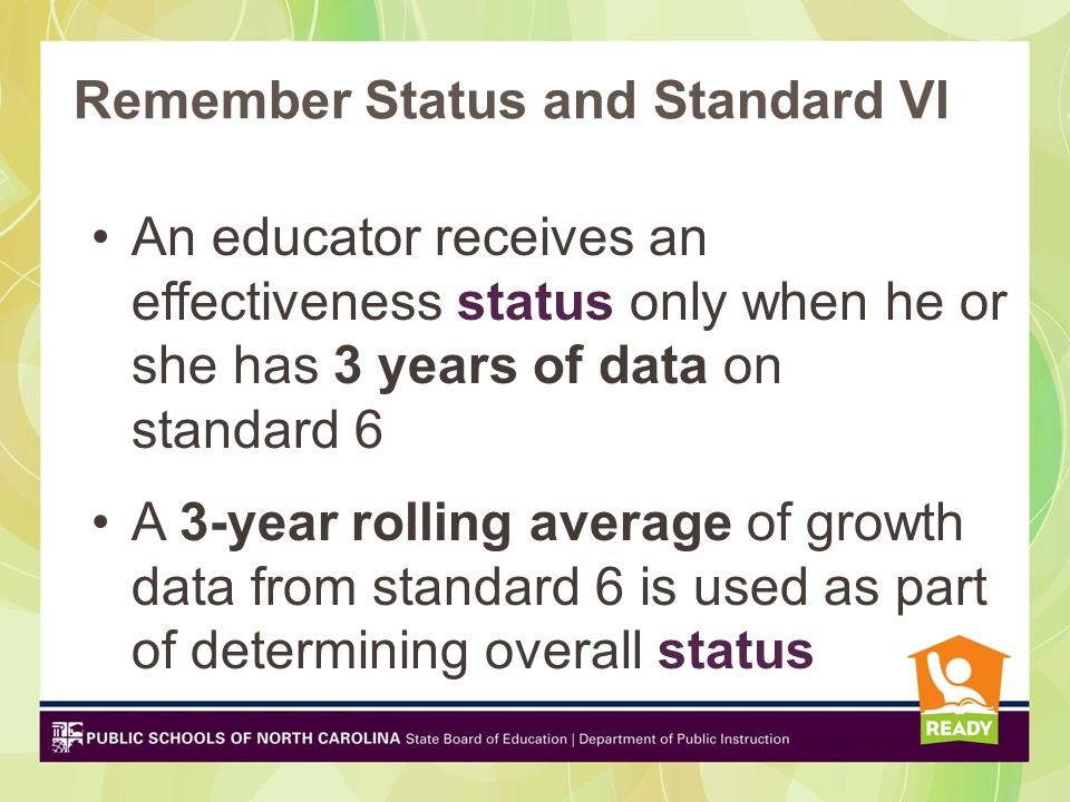 Remember Status and Standard VI