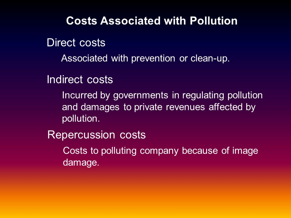 Costs Associated with Pollution