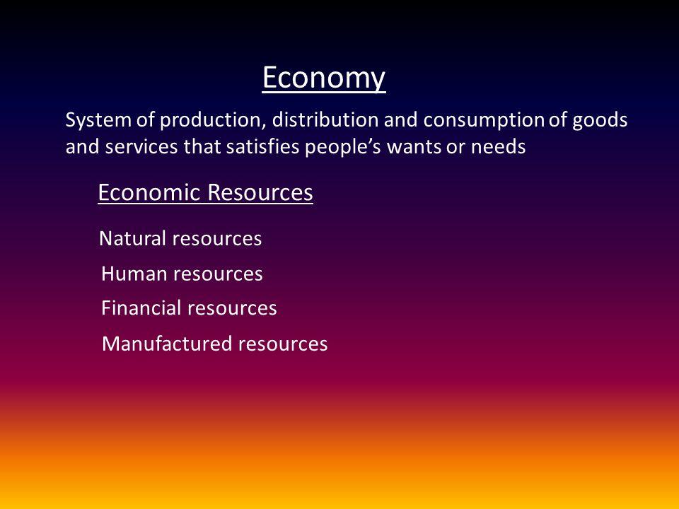 Economy Economic Resources