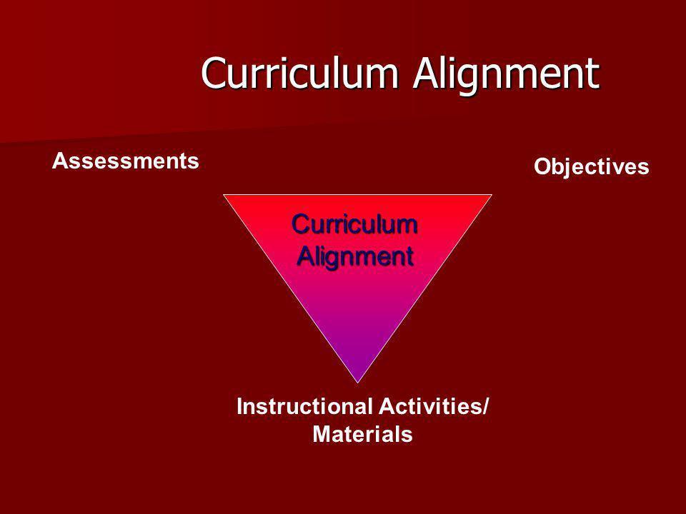 Instructional Activities/ Materials