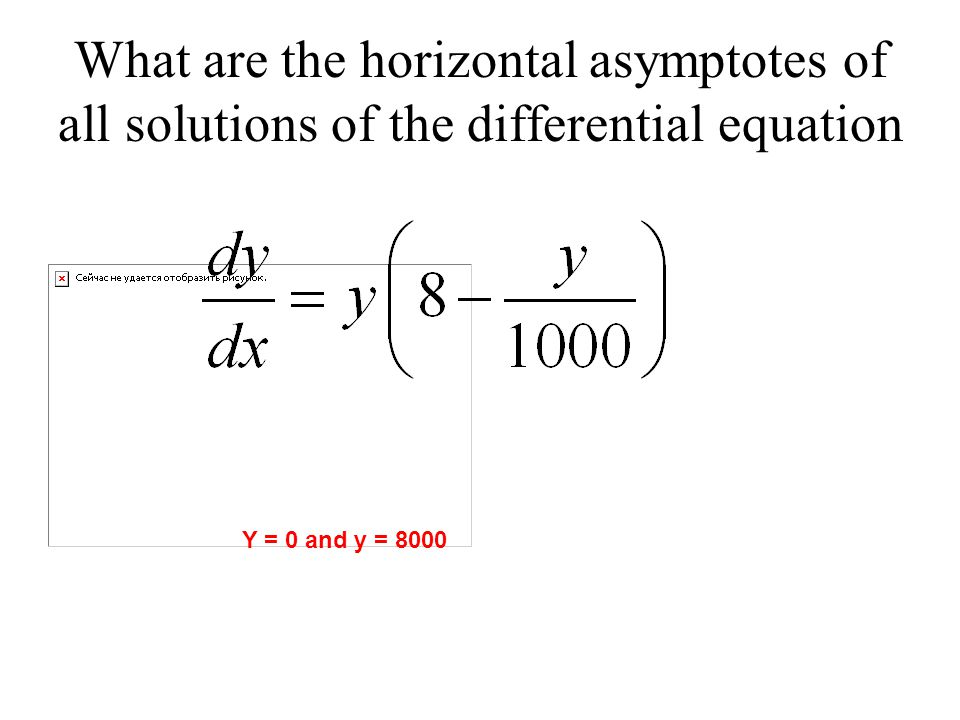 What are the horizontal asymptotes of all solutions of the differential equation