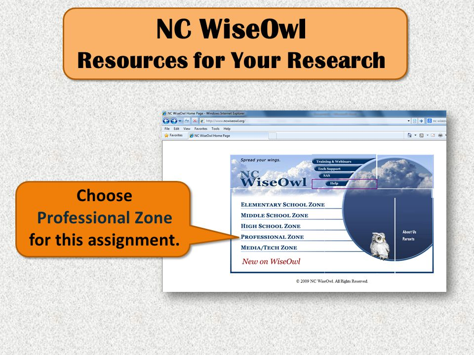 Resources for Your Research Professional Zone for this assignment.