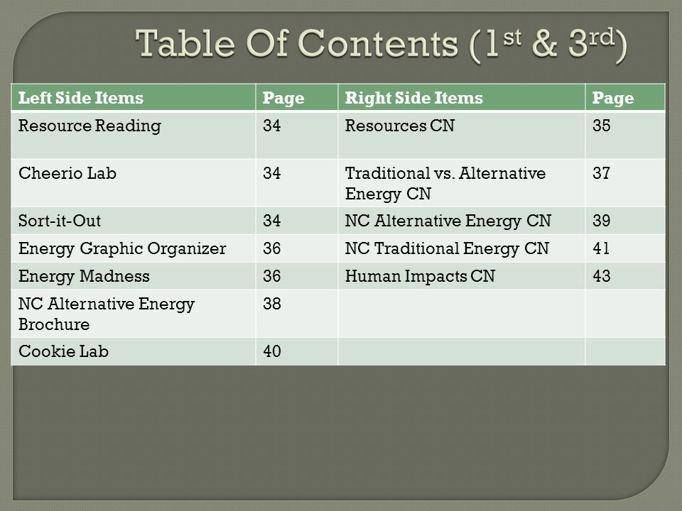 Table Of Contents (1st & 3rd)