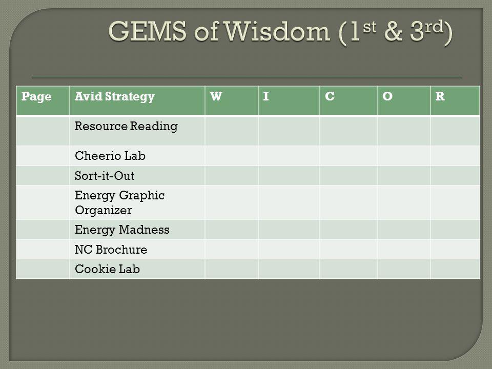 GEMS of Wisdom (1st & 3rd) Page Avid Strategy W I C O R