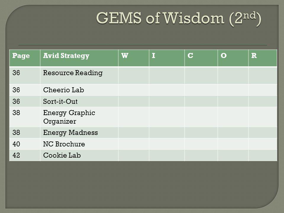 GEMS of Wisdom (2nd) Page Avid Strategy W I C O R 36 Resource Reading