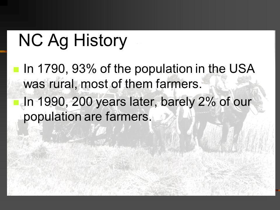 NC Ag History In 1790, 93% of the population in the USA was rural, most of them farmers.