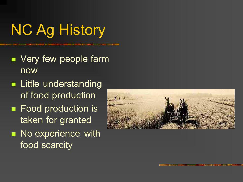 NC Ag History Very few people farm now